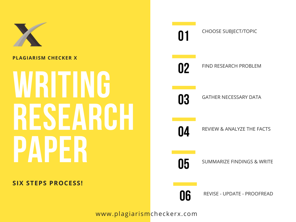 Six steps to write research paper